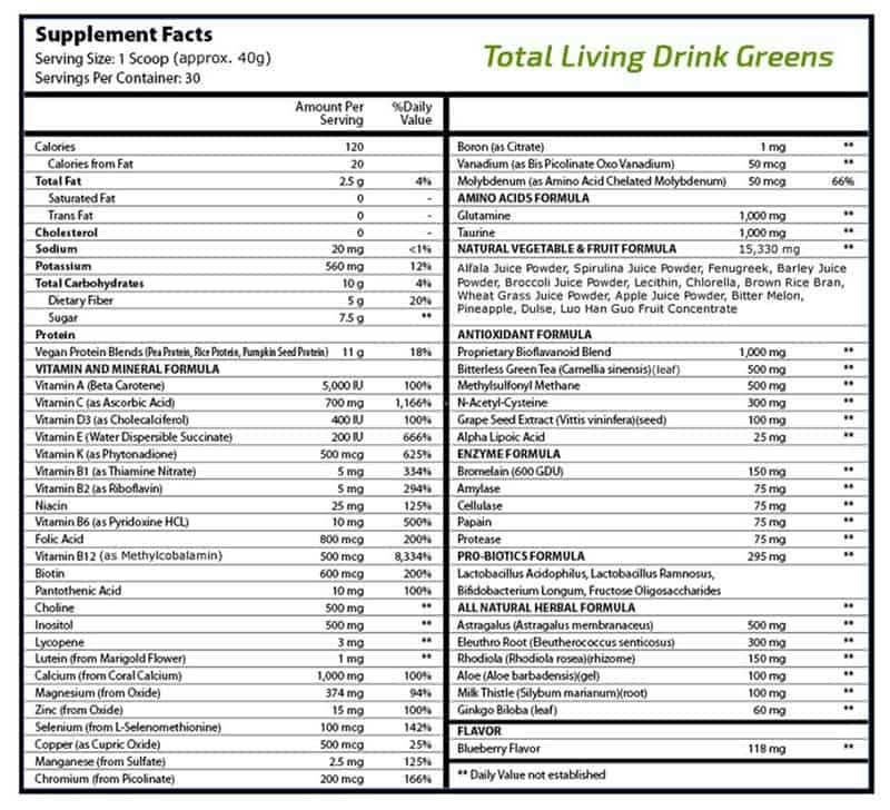 Total Living Drink Greens supplement facts label