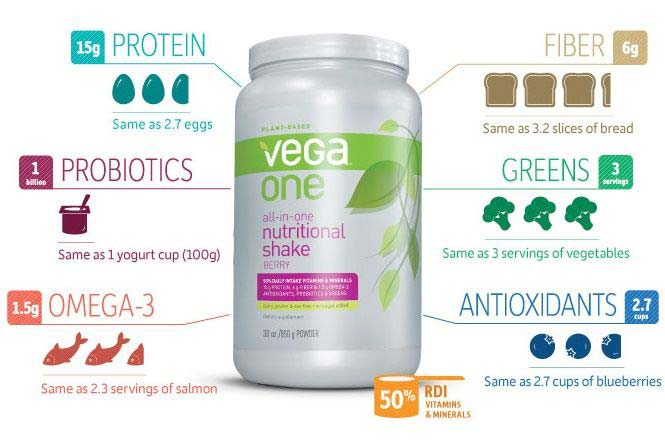 Vega One ingredients and benefits