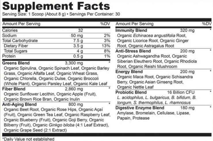 Naturelo greens ingredients label